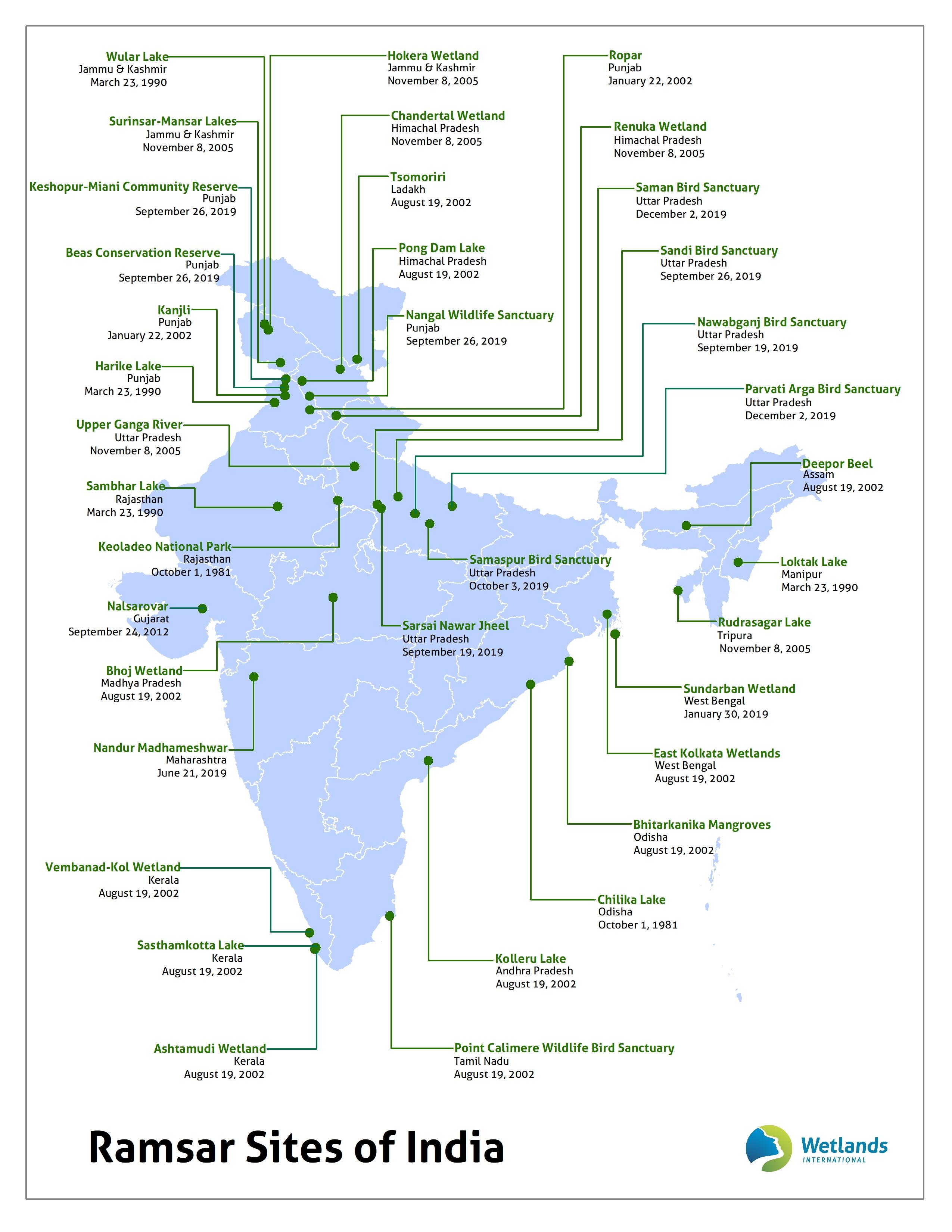 भारत में रामसर साइट्स की छवि